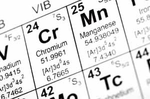 chromium and periodic table